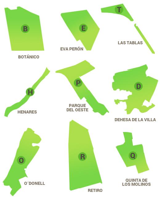 Esquema Parques - Sonido Verde Urbano